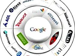Используйте разные поисковые системы для поиска материалов, проведите сортировку по датам с целью выделения свежих материалов